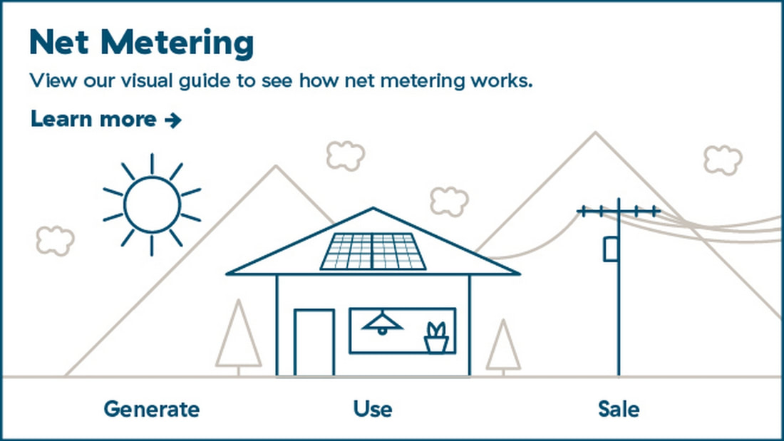 BC Hydro, net metering, solar system, photovoltaic, pv